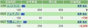 8927 - (株)明豊エンタープライズ 8925 アルデプロも100株64.5円で持ち越しました。 明豊エンターのほうは208円で持ち越しで