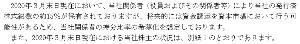 5161 - 西川ゴム工業(株) 株主からの自社株買いの提案。会社側は拒否の意向。それはそれで残念ですがそれ以上に「取締役に対する譲渡