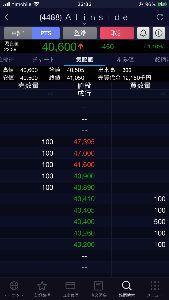 4488 - AI inside(株) 現在、PTSでは40,600円。  ここ最近の傾向では、PTSで買った人は地獄を見てるケースが多いけ