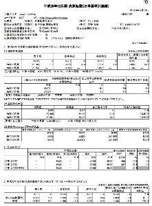6278 - ユニオンツール(株) 平成29年12月期 決算短信〔日本基準〕(連結)