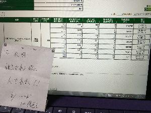 4583 - (株)カイオム・バイオサイエンス 信用