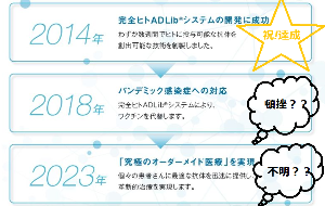 4583 - (株)カイオム・バイオサイエンス ヒト投与マダなのか???  IR,IR,IR,IR,IR,IR!!!!!!!!! www