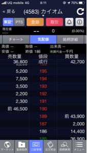 4583 - (株)カイオム・バイオサイエンス 気配で遊ぶな!