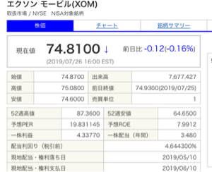 XOM - エクソン・モービル あ
