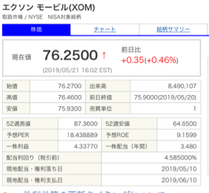 XOM - エクソン・モービル ☆