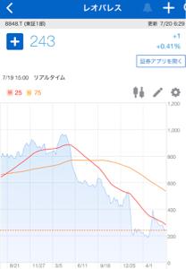 BA - ボーイング 日本株で言うと… 問題が指摘されはじめたころは、まだ全然余裕、大丈夫とか言って、100
