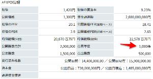 7630 - (株)壱番屋 「みんなの株式」 だと2000年2月の、 IPO時は「1,000株単元」 だったみたいです。 htt