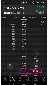 7519 - 五洋インテックス(株) 決算予定が2/13。406円でスタンバイしてるのはアルゴってやつですか?