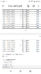 3960 - (株)バリューデザイン 高値でもネオス買い増し継続ですね。