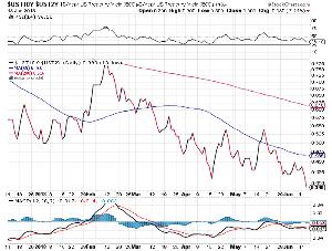 それでも生きていかざるをえない! 米利上げ加速で懸念される「3つのリスク」 大槻 奈那  ・6/13、米FOMC(米連邦公開市場委員会