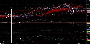 それでも生きていかざるをえない! 9月のダイバージェンスの後、 MACD 0越え RSI50 越え DMI GC になって上昇トレンド