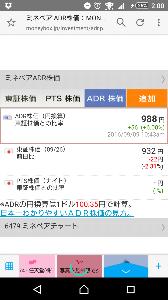 7974 - 任天堂(株) ほらよ!