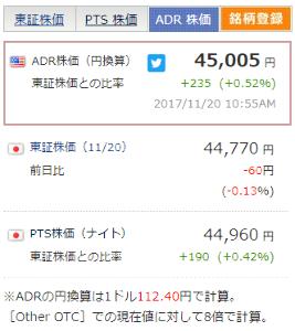 7974 - 任天堂(株) ADR