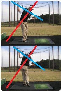 100切りゴルフサロン 肩は軸に対して直角(その1)  写真を参考にしてください。  笑