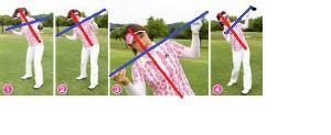 100切りゴルフサロン では 写真では ショルダープレーンをどのように解釈すればよかったのですか? 多くの人は 回転軸に対し