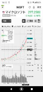 9101 - 日本郵船(株) マイクロソフトは実力があるから 上がり続ける 日本郵船も同じ