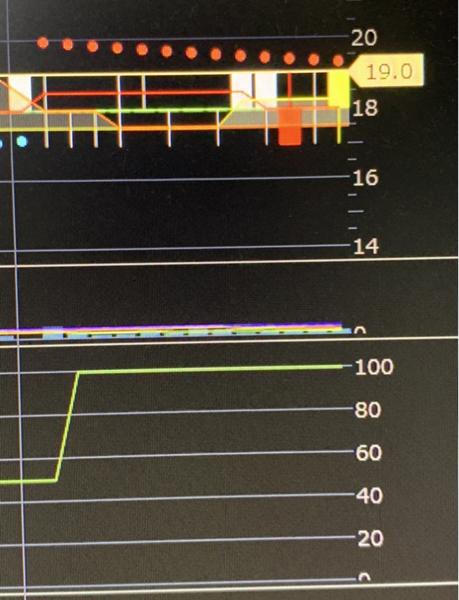 3777 - (株)FHTホールディングス 日足RSIが100!! 始まってもいないのに、いきなりのクライマックスww はい、解散(^^)
