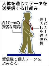 ハナちゃんのスクラップブック 2014/9/14  日経新聞朝刊 http://www.nikkei.com/paper/arti