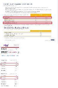 V - ビザ Q4 2020 Revenues                   Result