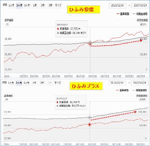 5302 - 日本カーボン(株) (大相場は既定事実。問題はその大きさ。踏み上げ交えて・・)  【カンブリアの波紋】 やはりカンブリア