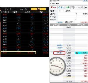5302 - 日本カーボン(株) モルスタMUFGと、本家(米国)モルスタが1日に仲良く合わせて推定10万株売り。本家は3年ぶり。 モ
