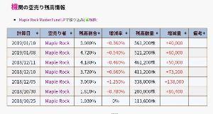 5302 - 日本カーボン(株) がめつすぎて 買戻ししそびれちゃった? 平均コストはまだ大丈夫なの?
