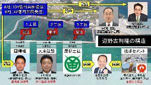 8399 - (株)琉球銀行 琉球銀行さんはこれらのカスと付き合いないですよね?