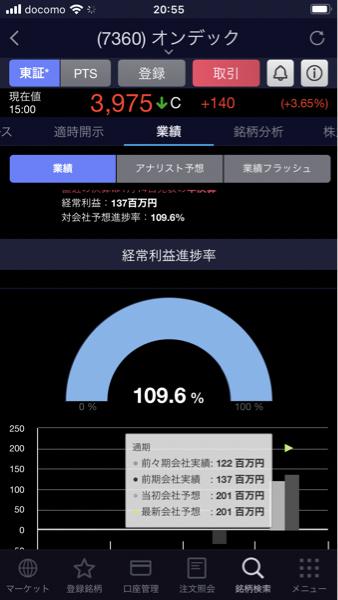 7360 - (株)オンデック  自分もメガバンクでM&Aや企業再生の業務をやっておりましたが、日本を支える企業の90%は中