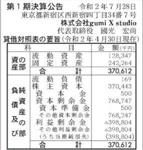 3903 - (株)gumi クビだ