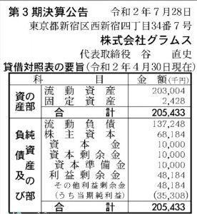 3903 - (株)gumi あらま・・グラムス