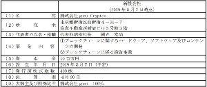 3903 - (株)gumi gumi<3903>は、本日(2019年4月23日)、新たな子会社として、「株式会社gu