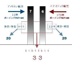 911犠牲者遺族 ブッシュを訴えた http://blogs.yahoo.co.jp/taku2001zoo/folder/106427