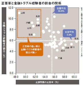 8367 - (株)南都銀行 買い煽りのやけくそ400株アホルダーです。  今日の最高気温は、大阪38℃、奈良北部36℃の予想です