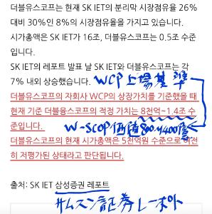 6619 - ダブル・スコープ(株) サムスン証券レポートより WCP上場基準で 適切な市場価値は約800-1400億円です 株価では15