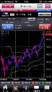 pygjpy - パラグアイ グァラニ / 日本 円 本日は寝ながら稼ぎまして、64pipsの+  単純にコンシェルジュさんの歪な日足が正しいと考え、今の