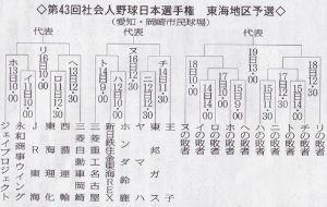 社会人野球東海地区あれこれ 日本選手権予選  組合せが開示されました。  なんだ、これは?  今度は右側に偏ったぞ。