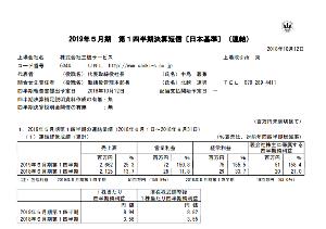 6044 - (株)三機サービス 1Q~|∩∵⊂|シュッ
