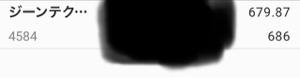 4584 - (株)ジーンテクノサイエンス 1ヶ月半ぶりの含み益や!!泣  鬼ナンピンで逆張りの仕込みがなかなか上手くいったようだ。怖い時でも冷
