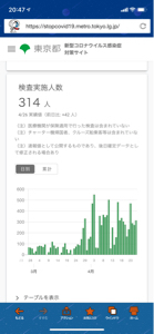 9202 - ANAホールディングス(株) ↓