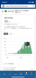 9202 - ANAホールディングス(株) 確実に減って来ている^ ^