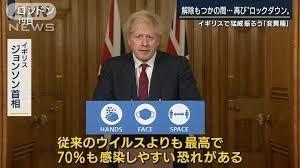1357 - (NEXT FUNDS) 日経ダブルインバース上場投信 日本は欧米と比べるとマシ。再度ロックダウンせざるを得なかった国もある。小売業は壊滅的な打撃を受けてい