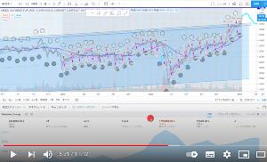 1357 - (NEXT FUNDS) 日経ダブルインバース上場投信 13日は新月・・過去新月過ぎから3日間、日経は下がるらしい  日経平均株価は重要な転換点に!今後の相