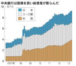 米なう☆ 金融機関は確かに負債を圧縮した。キールホルツはスイス再保険の会長に転じた今も「負債依存の解消は道半ば