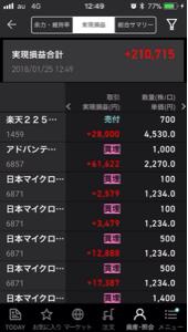 6871 - (株)日本マイクロニクス 馬鹿か?  😂