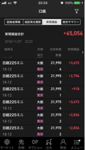 6871 - (株)日本マイクロニクス 明日は下落かな