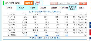 6871 - (株)日本マイクロニクス 下記画像は3ヶ月毎の決算の数字です。 これを見た上で、会社予想の2019年7-9月の数字が売上高64