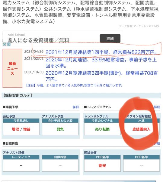 6653 - (株)正興電機製作所 参考!