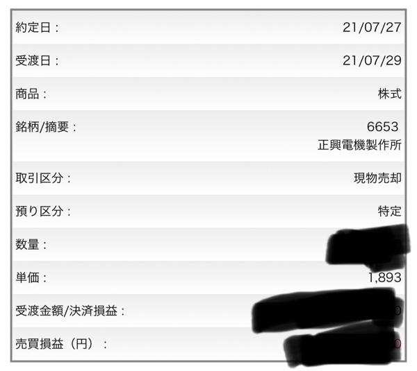 6653 - (株)正興電機製作所 逃げる時は逃げる!