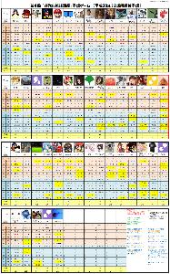 へっぽこヤクルトスワローズヽ(`Д´)ノ 12球団順位予想ゲームの結果⚾ 【朝吉さん】おめでとうございます👑 6球団正解(40得点)💡