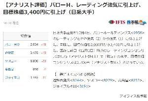 Pts 株価 桜 三 工業